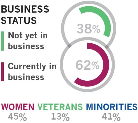 stats-graph-left